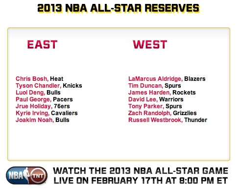 NBA All Star Reserves